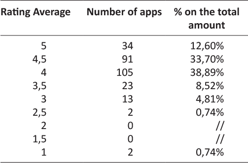 Original Article | Journal of Mobile Technology in Medicine